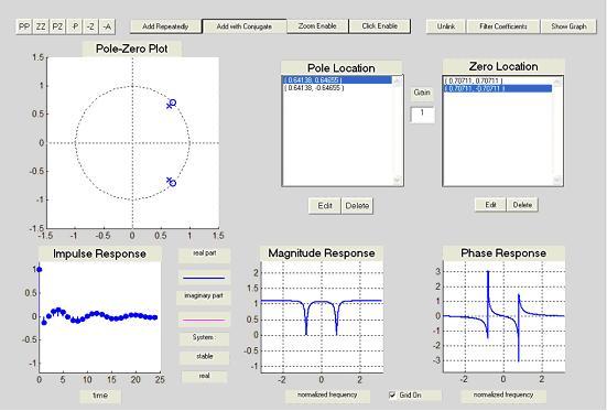 Respuesta en módulo y en fase del 'notch filter'